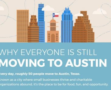 Why-Everyone-Still-Moving-Austin-featured